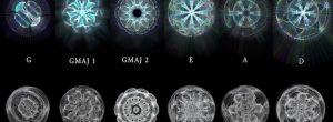 Cymatics: Ο πόλεμος των συχνοτήτων στη μουσική