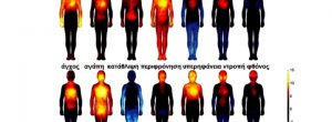 Πώς οι αρνητικές σκέψεις βλάπτουν το σώμα